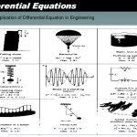 Materi & Soal Latihan – Penyelesaian Persamaan Diferensial Linear Orde Satu