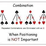 Soal Latihan – Fungsi Pembangkit Untuk Kombinasi