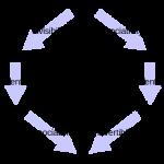 Soal dan Pembahasan -Ujian Tengah Semester (UTS) Struktur Aljabar (Grup)