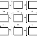 Soal Babak Final Mathematics Competition (MC) LIMAS Ke-6 Tingkat SMP Beserta Pembahasannya