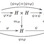 Soal dan Pembahasan – Ujian Akhir Semester (UAS) Struktur Aljabar (Grup dan Ring)
