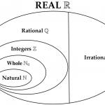 Soal dan Pembahasan – Ujian Akhir Semester (UAS) Teori Bilangan