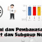 Soal dan Pembahasan – Koset dan Subgrup Normal