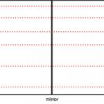Soal dan Pembahasan – Refleksi (Geometri)