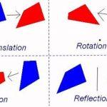 Soal dan Pembahasan – Transformasi (Geometri)