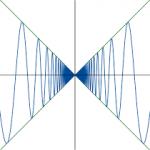 Soal dan Pembahasan –  Ujian Akhir Semester (UAS) Analisis Real 1 (Versi C) – Prodi Pendidikan Matematika FKIP Untan
