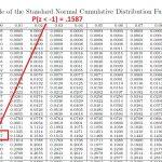 Soal dan Pembahasan – Ujian Akhir Semester (UAS) Statistika Matematika – Prodi Pendidikan Matematika FKIP Untan