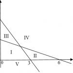 Soal dan Pembahasan – Ulangan Umum Matematika Kelas XII Semester Ganjil TA 2018/2019 SMKN 3 Pontianak