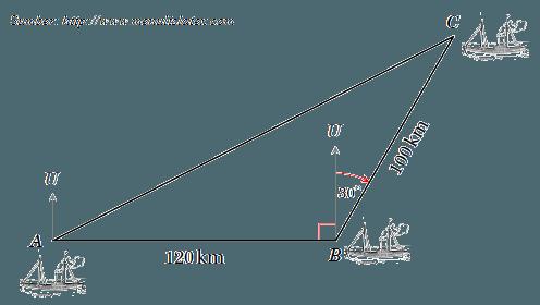 Sketsa Soal Cerita Aturan Cosinus