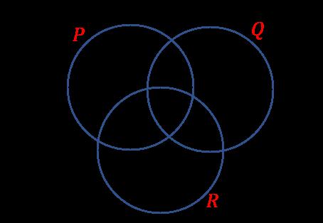 Himpunan P, Q, dan R