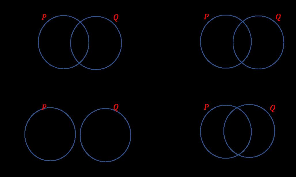 Himpunan P dan Q