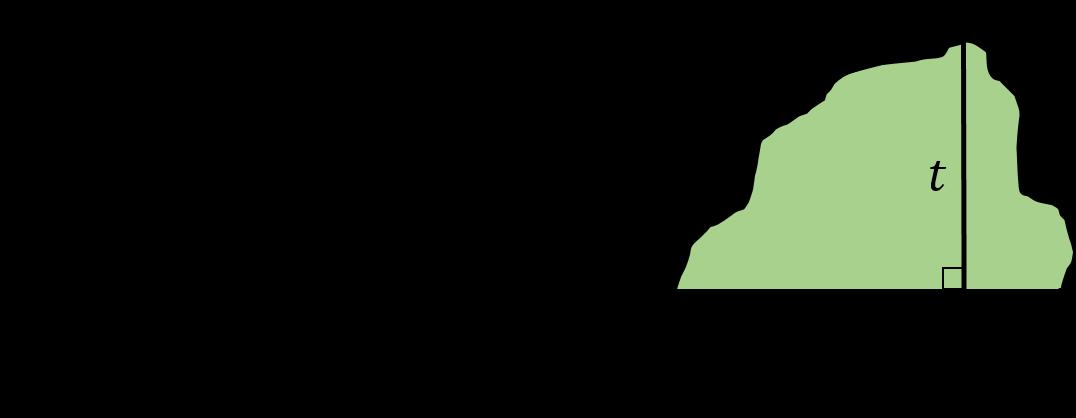 Sketsa kesebangunan segitiga dalam pengukuran tinggi bukit