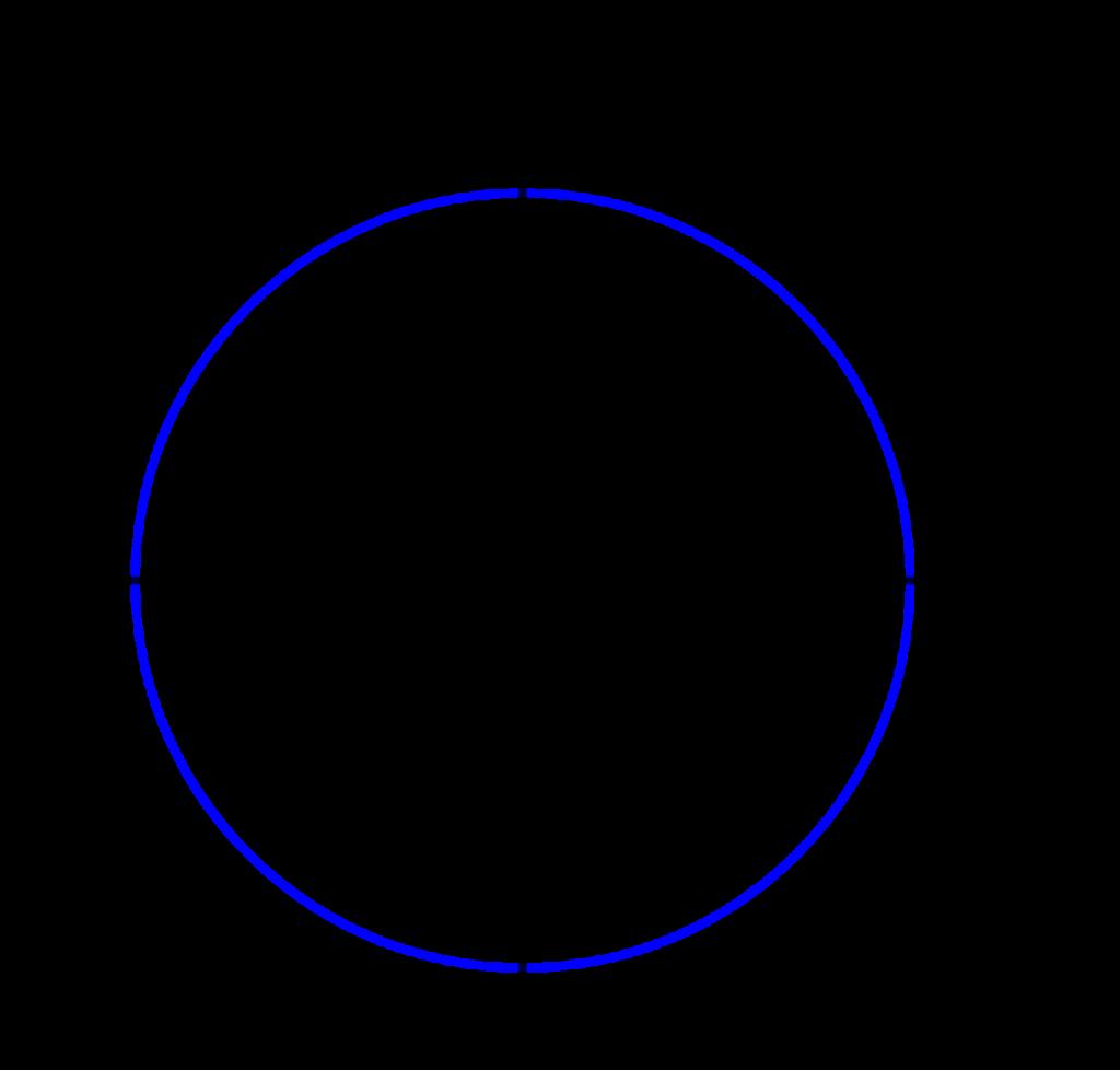 Kurva Lingkaran