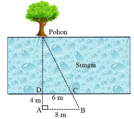 Kesebangunan segitiga pada aplikasi mengukur lebar sungai