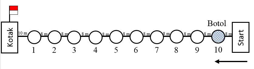 Soal Dan Pembahasan Soal Cerita Aplikasi Barisan Dan Deret Aritmetika Mathcyber1997