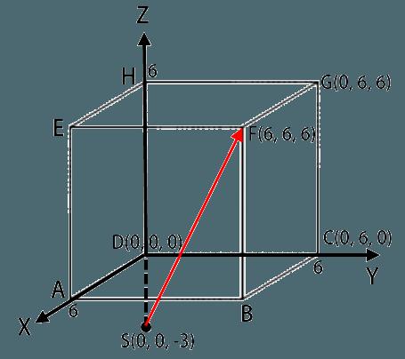 Kubus ABCD.EFGH dalam Koordinat Tiga Dimensi