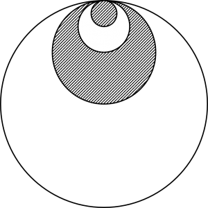 Empat lingkaran yang melalui satu titik