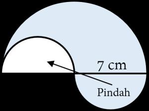 Soal Dan Pembahasan Super Lengkap Unsur Keliling Dan Luas Lingkaran Mathcyber1997