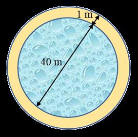 Sketsa kolam berenang berbentuk lingkaran