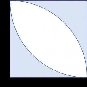 Cara Menghitung Luas Daun Beraturan Dalam Matematika Mathcyber1997