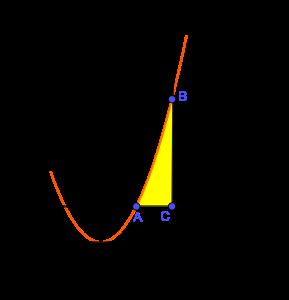 Daerah terbatas oleh kurva parabola dan dua garis lurus