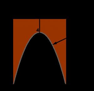 Sketsa sisi samping jembatan