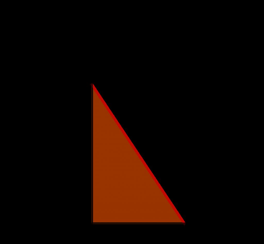 Daerah berupa segitiga siku-siku