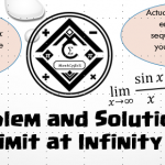 Problem and Solution – Limit at Infinity