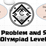 Matrix Problems and Solutions (Olympiad Level)