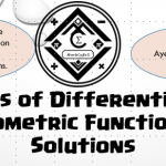 Problems of Differentiation of Trigonometric Functions with Solutions