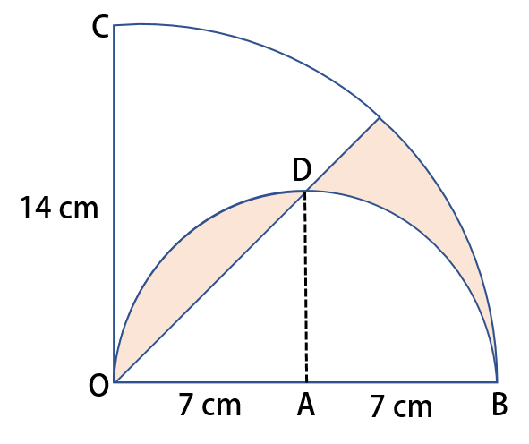 Soal Dan Pembahasan Lingkaran Tingkat Smp Mathcyber1997
