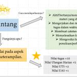 Daftar Bintang dan Daftar Nilai Siswa Kelas XI MIPA TA 2020/2021