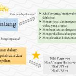 Daftar Bintang dan Daftar Nilai Siswa Kelas XI MIPA TA 2021/2022